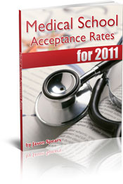 Purchase Acceptance Rates
